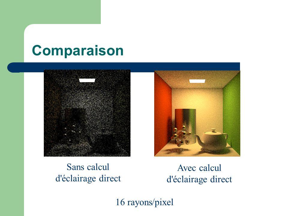 Comparaison Sans calcul d éclairage direct