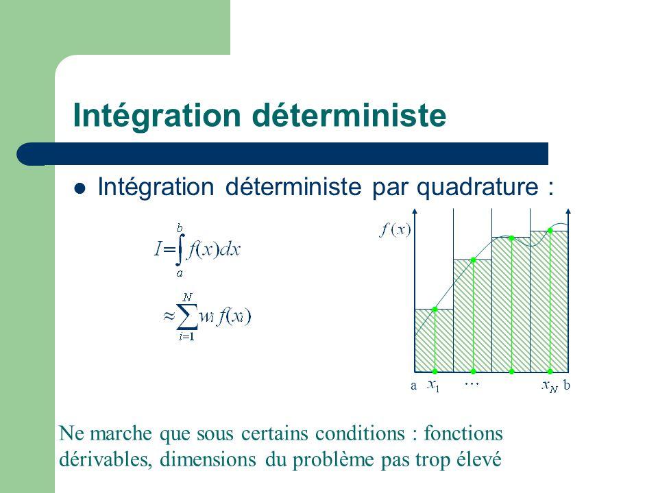 Intégration déterministe