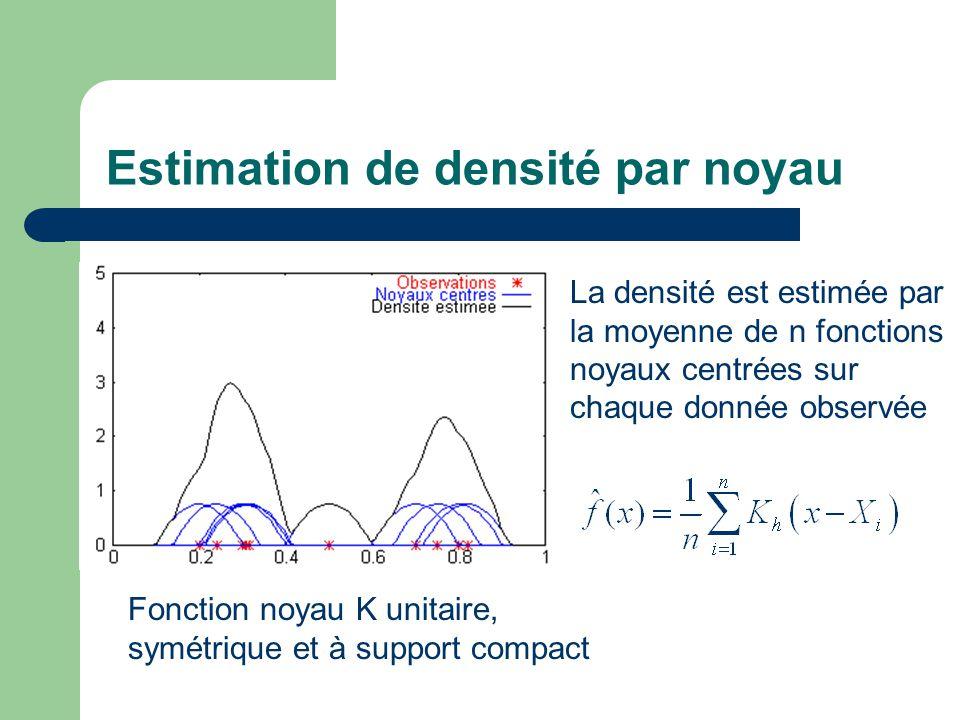 Estimation de densité par noyau