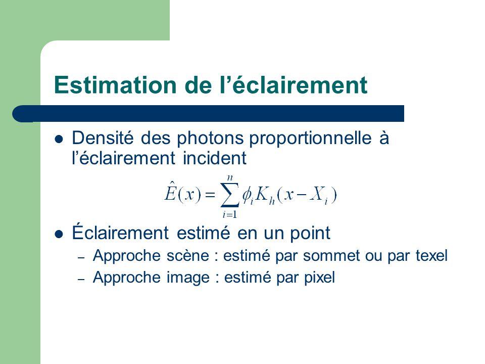 Estimation de l'éclairement