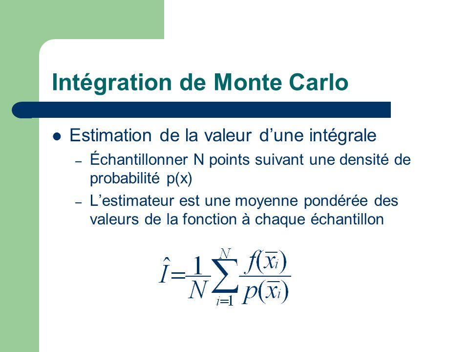 Intégration de Monte Carlo