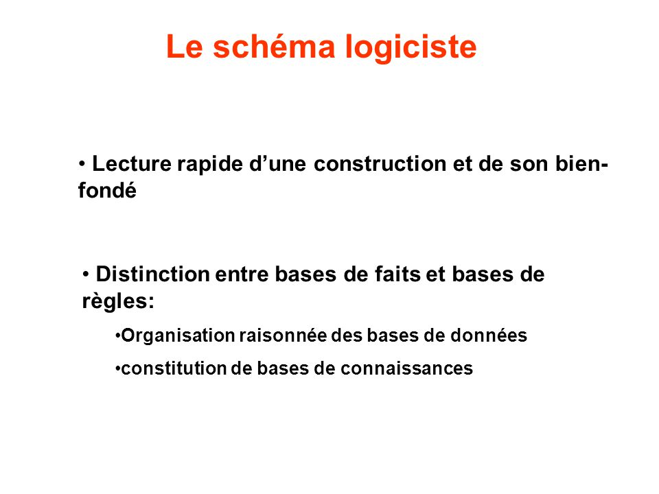Le schéma logiciste Lecture rapide d'une construction et de son bien-fondé. Distinction entre bases de faits et bases de règles: