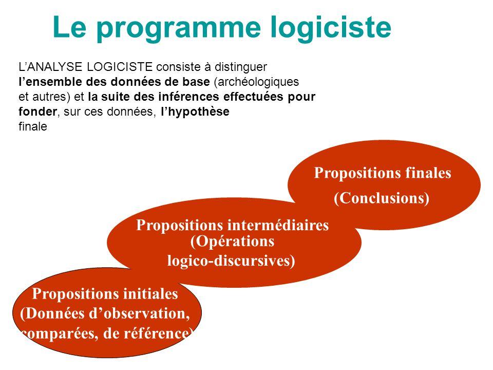 Le programme logiciste