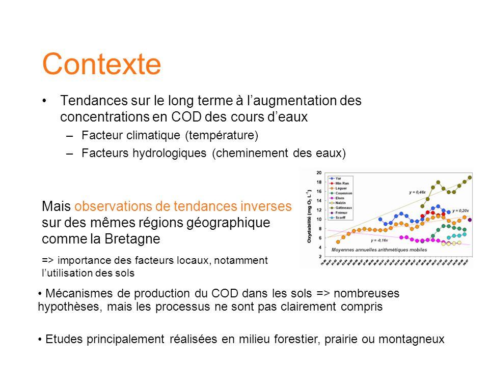 Contexte Tendances sur le long terme à l'augmentation des concentrations en COD des cours d'eaux. Facteur climatique (température)