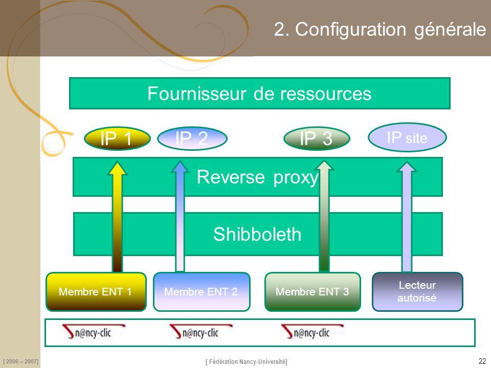 Fournisseur de ressources