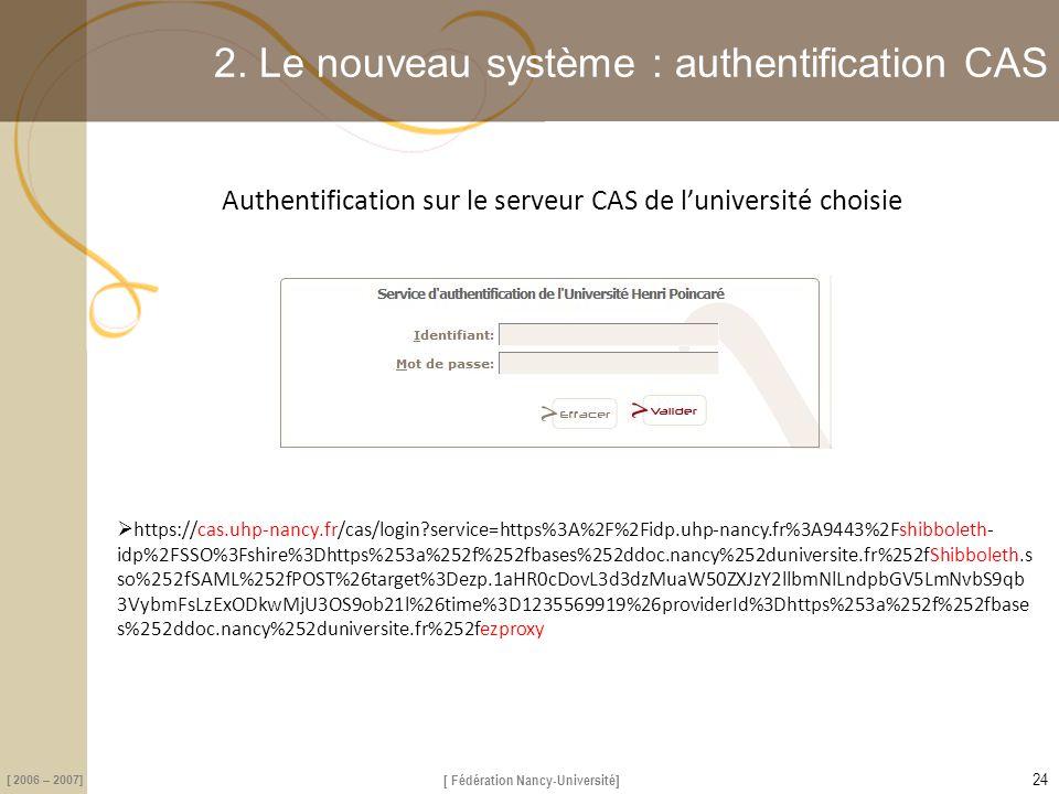 Authentification sur le serveur CAS de l'université choisie