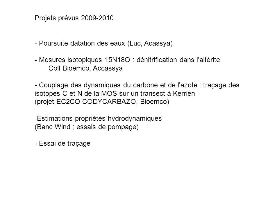 Projets prévus 2009-2010 - Poursuite datation des eaux (Luc, Acassya) Mesures isotopiques 15N18O : dénitrification dans l'altérite.