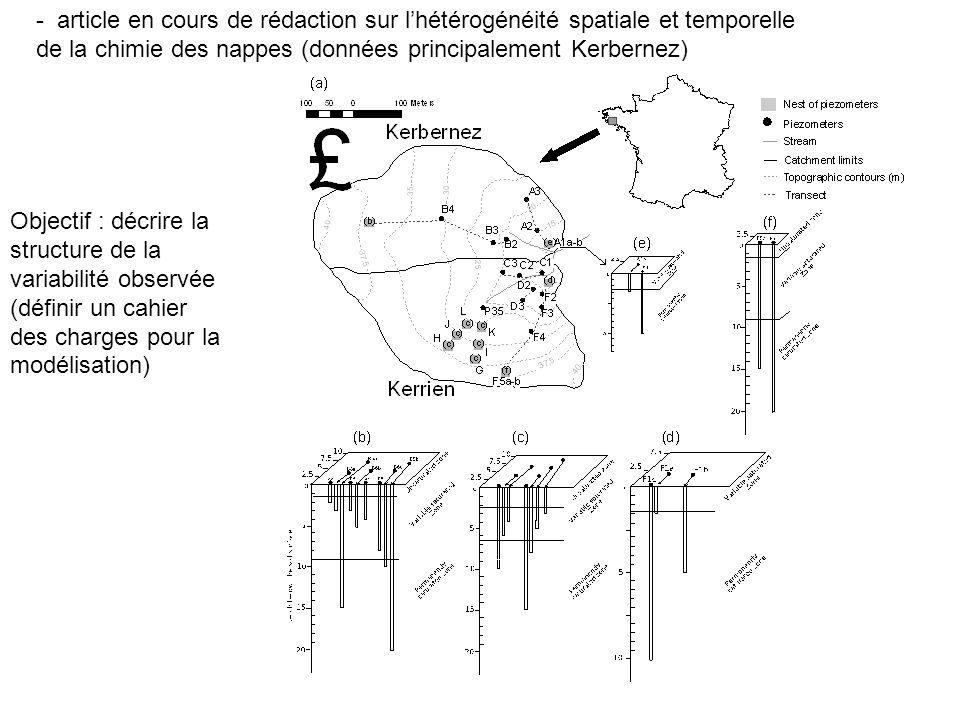 - article en cours de rédaction sur l'hétérogénéité spatiale et temporelle