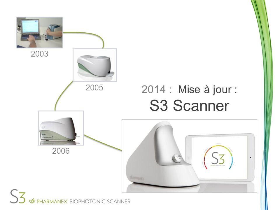 2003 2005 2014 : Mise à jour : S3 Scanner 2006