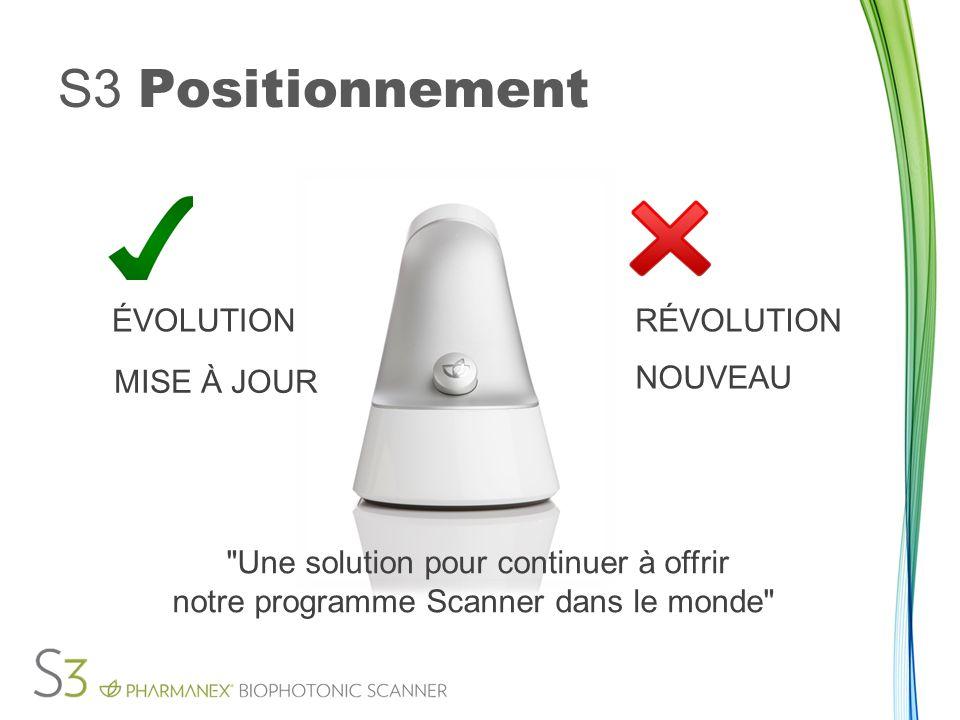 S3 Positionnement 2. Appareil Une solution pour continuer à offrir