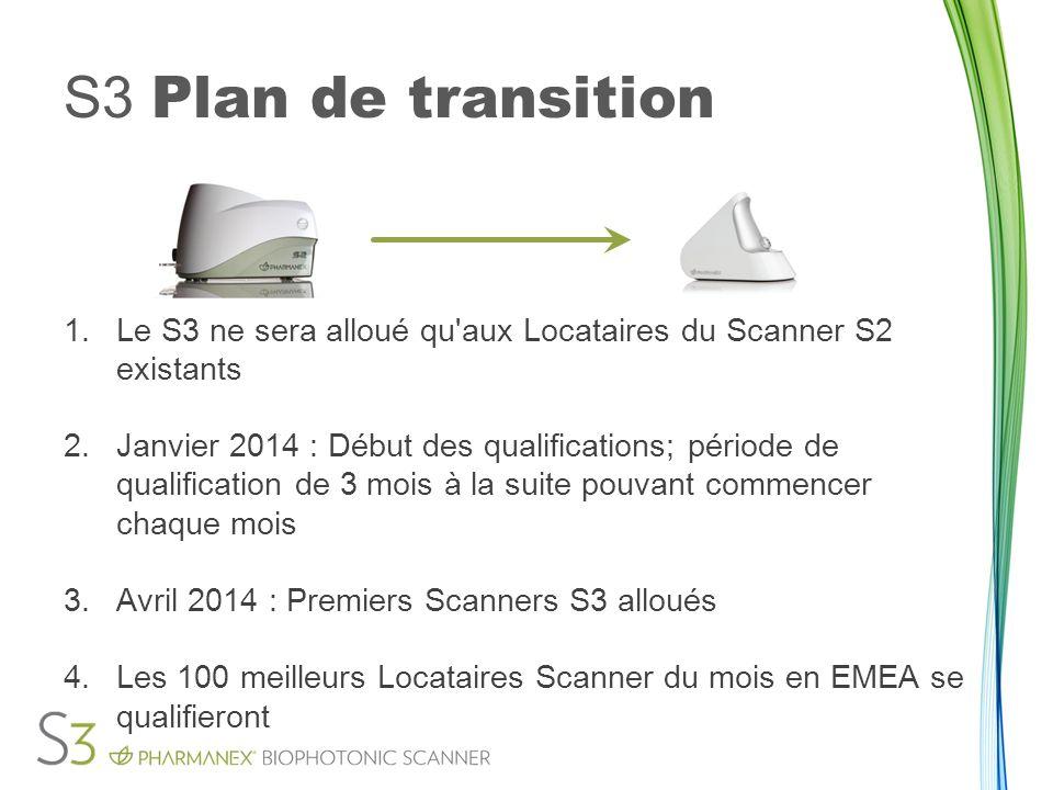 S3 Plan de transition Le S3 ne sera alloué qu aux Locataires du Scanner S2 existants.