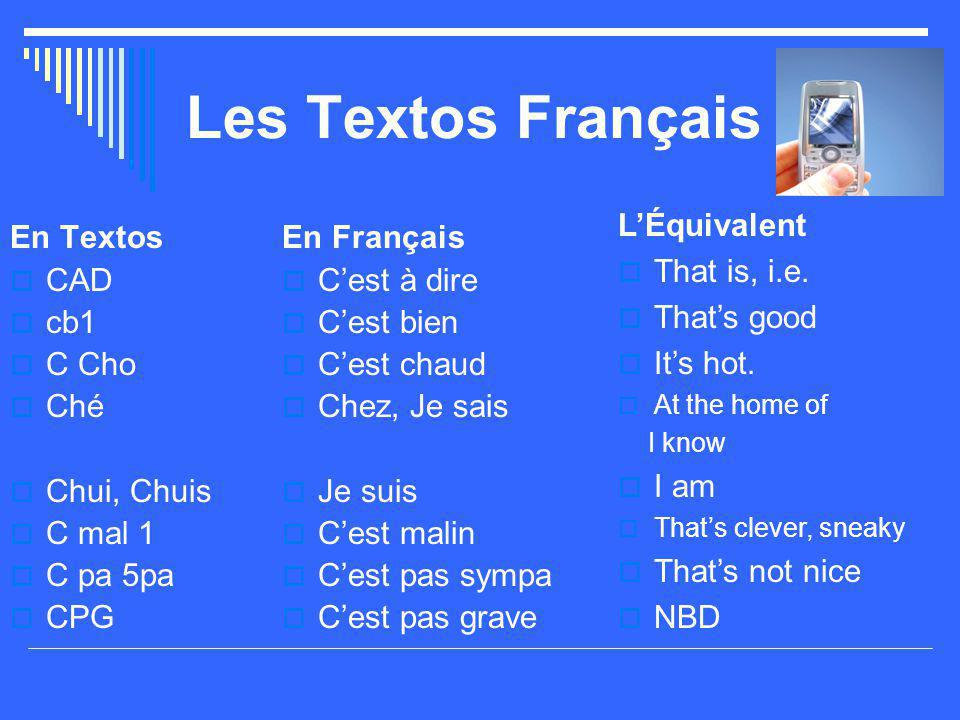 Les Textos Français L'Équivalent That is, i.e. That's good It's hot.