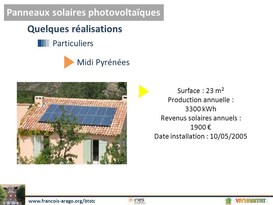 Surface : 23 m² Production annuelle :