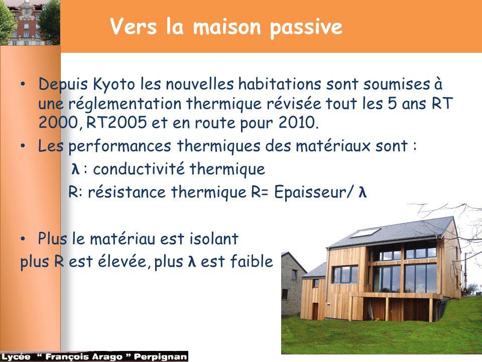 Vers la maison passive