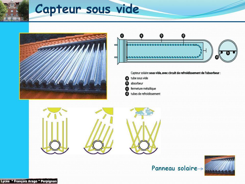 Capteur sous vide Panneau solaire
