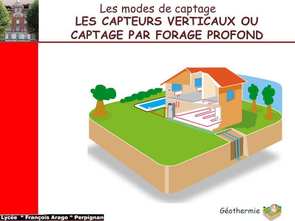LES CAPTEURS VERTICAUX OU CAPTAGE PAR FORAGE PROFOND