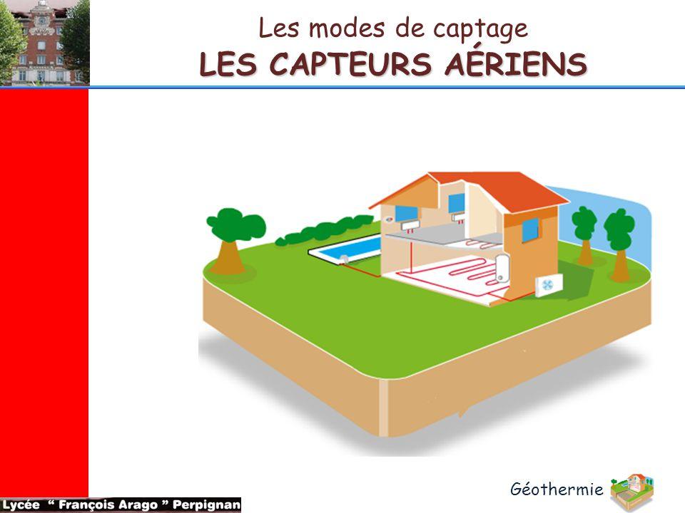 Les modes de captage LES CAPTEURS AÉRIENS Géothermie