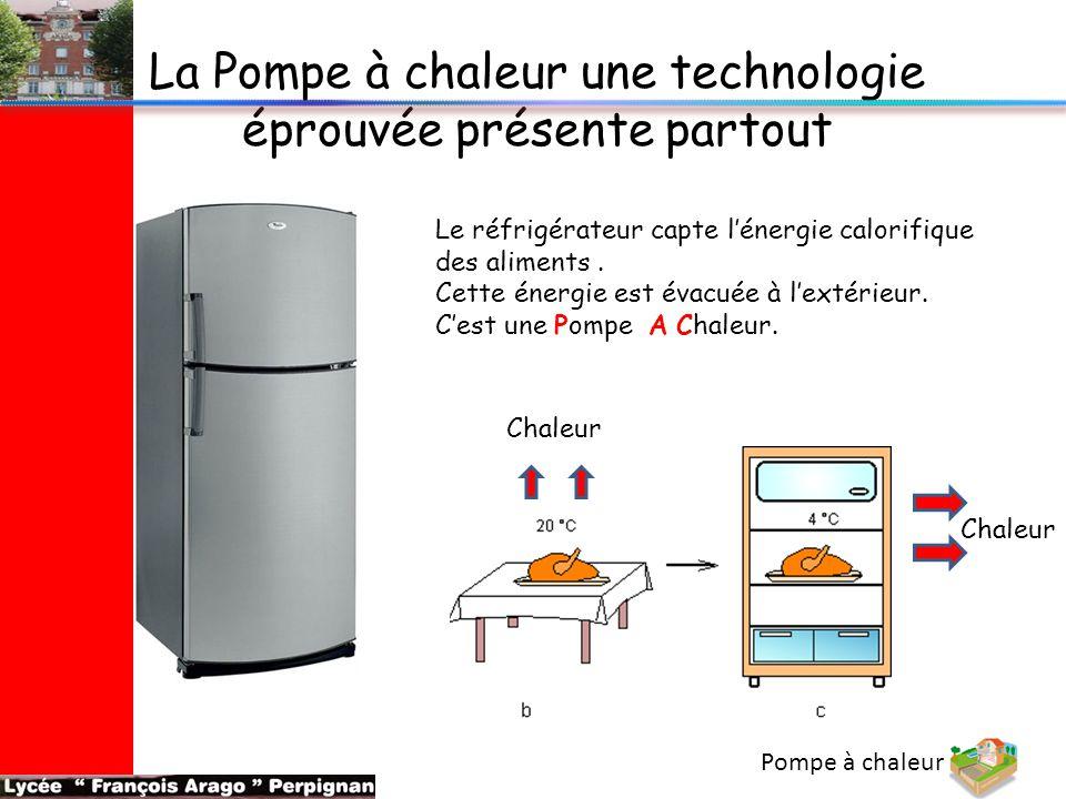 La Pompe à chaleur une technologie éprouvée présente partout