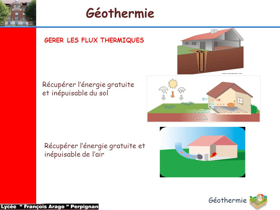 Géothermie Récupérer l'énergie gratuite et inépuisable du sol