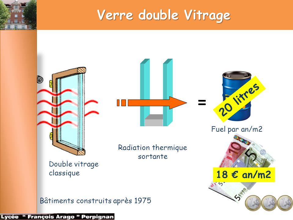 = Verre double Vitrage Fuel 20 litres 18 € an/m2 Fuel par an/m2