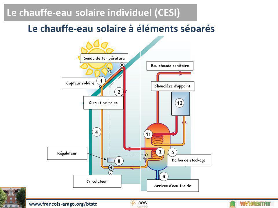 Le chauffe-eau solaire individuel (CESI)