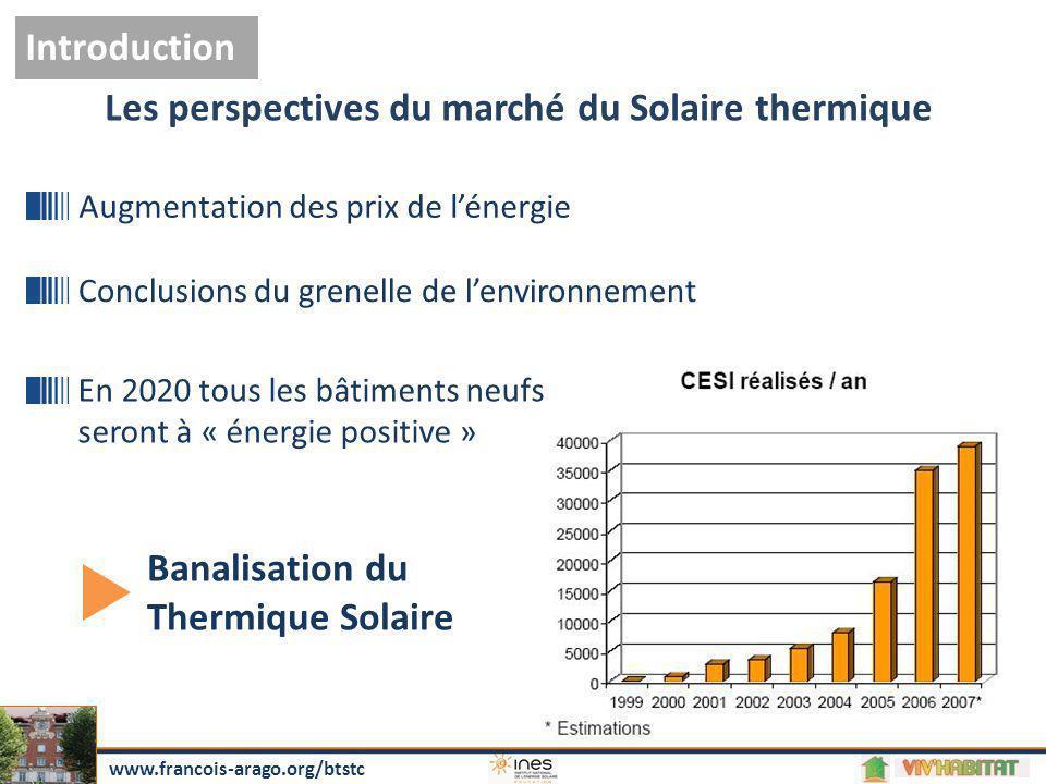 Les perspectives du marché du Solaire thermique