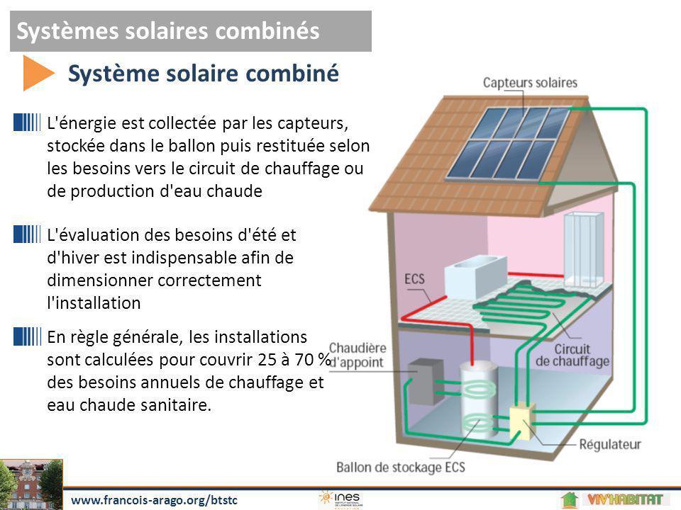Systèmes solaires combinés
