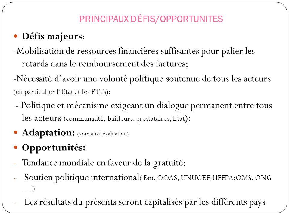 PRINCIPAUX DÉFIS/OPPORTUNITES