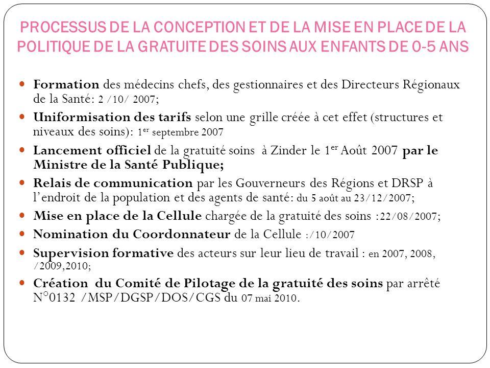PROCESSUS DE LA CONCEPTION ET DE LA MISE EN PLACE DE LA POLITIQUE DE LA GRATUITE DES SOINS AUX ENFANTS DE 0-5 ANS