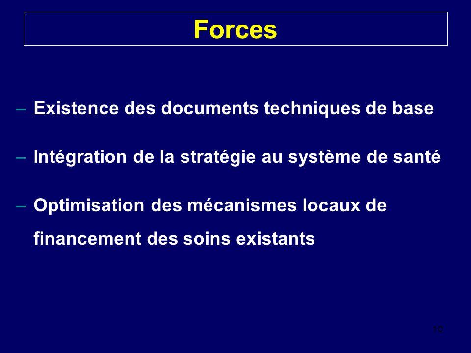 Forces Existence des documents techniques de base