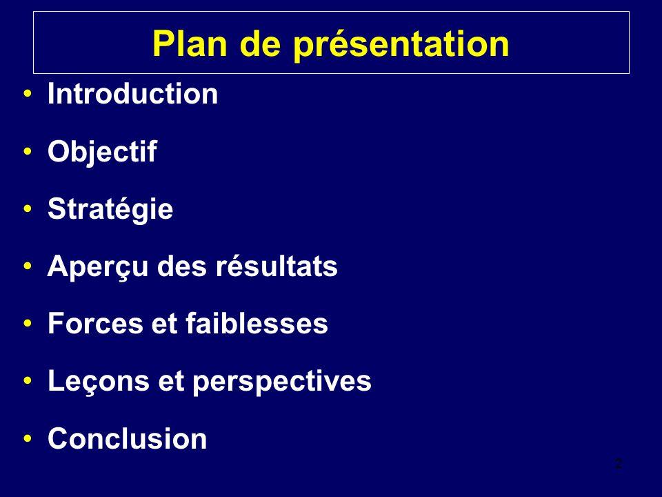 Plan de présentation Introduction Objectif Stratégie