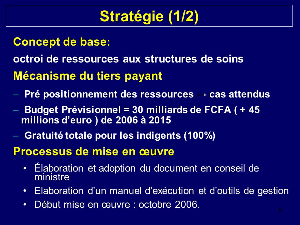Stratégie (1/2) Concept de base: Mécanisme du tiers payant