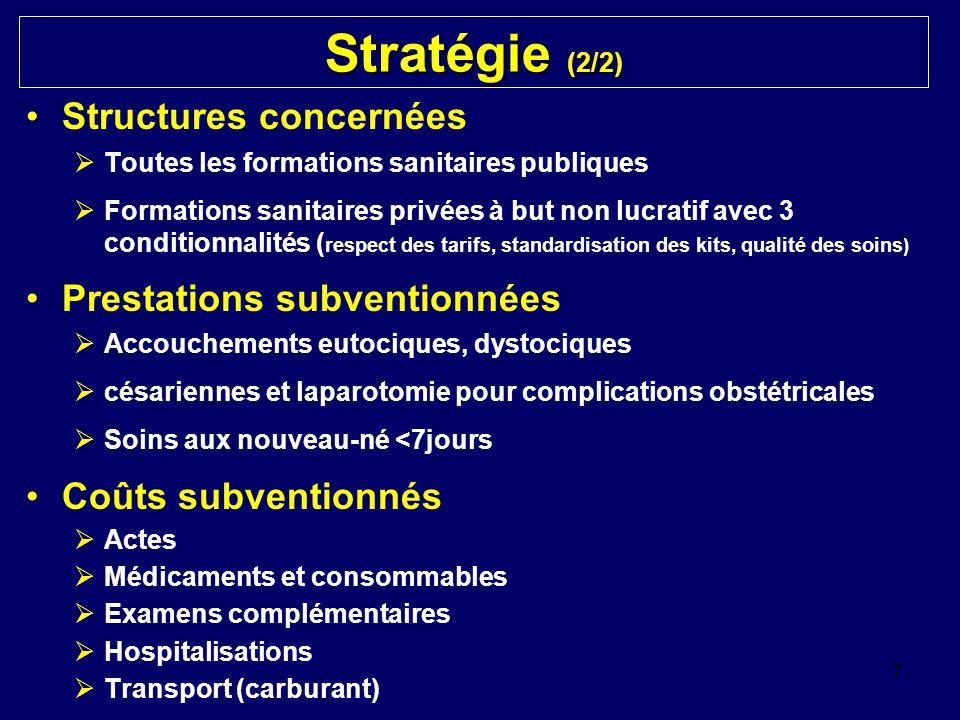 Stratégie (2/2) Structures concernées Prestations subventionnées