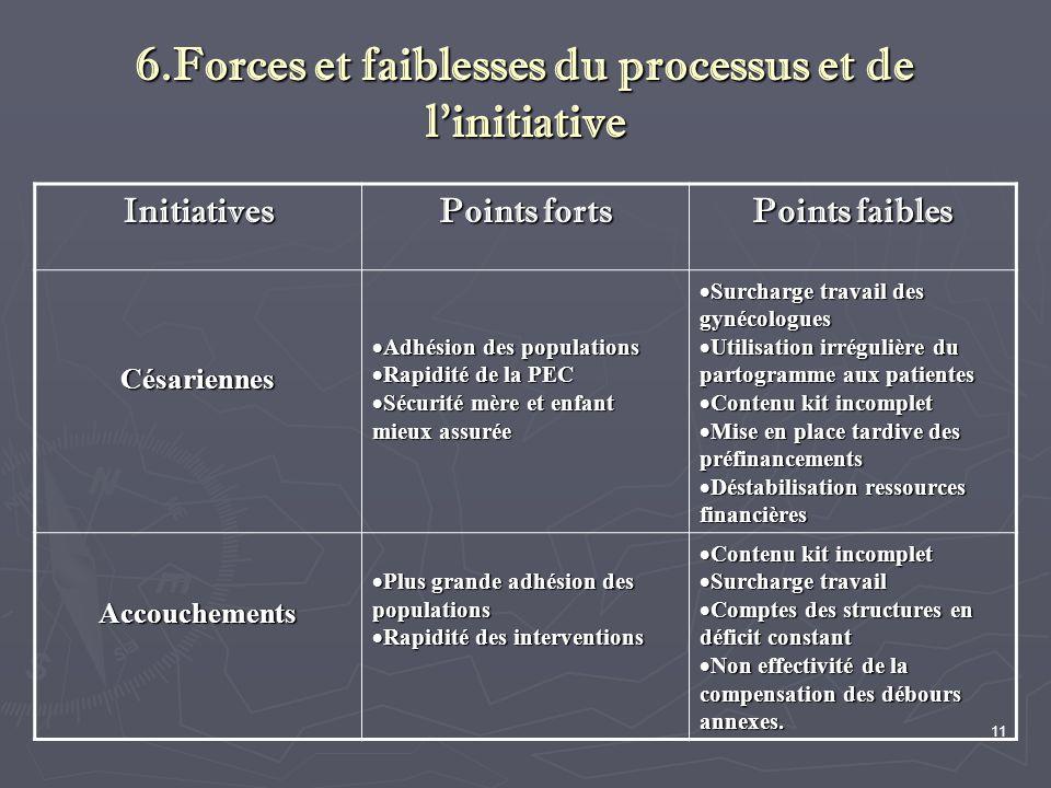 6.Forces et faiblesses du processus et de l'initiative