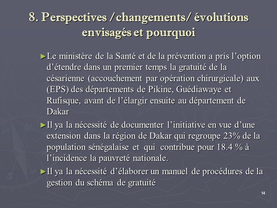 8. Perspectives /changements/ évolutions envisagés et pourquoi