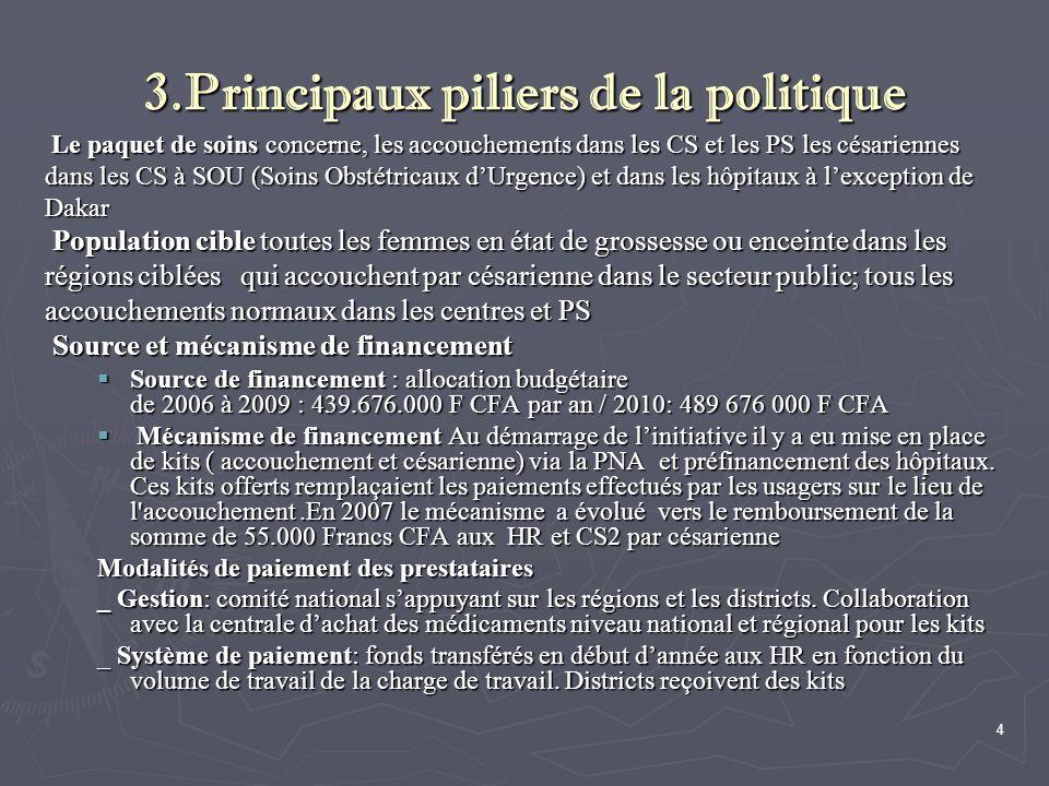 3.Principaux piliers de la politique