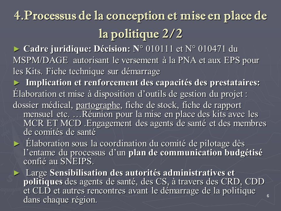 4.Processus de la conception et mise en place de la politique 2/2