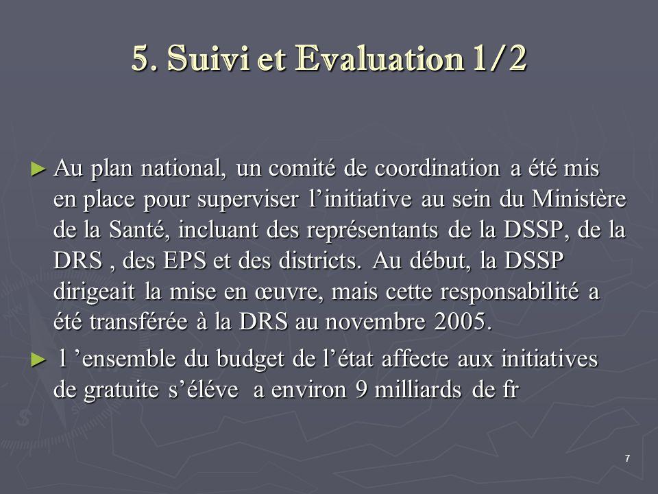 5. Suivi et Evaluation 1/2