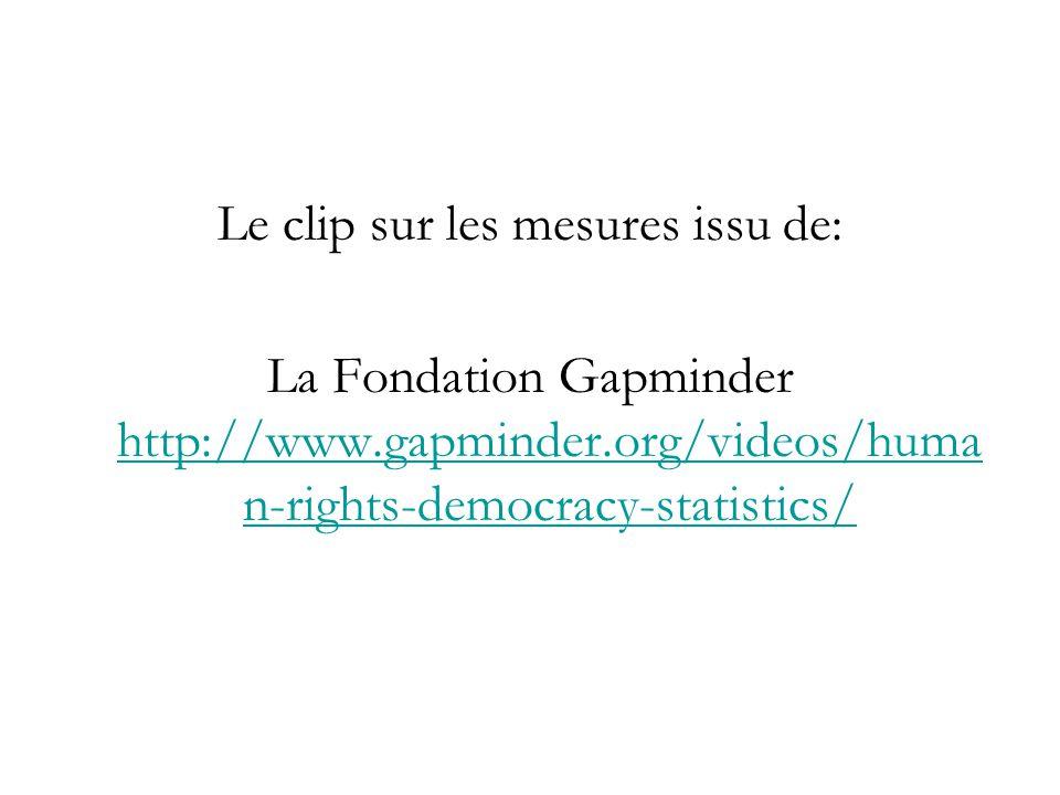 Le clip sur les mesures issu de: La Fondation Gapminder http://www