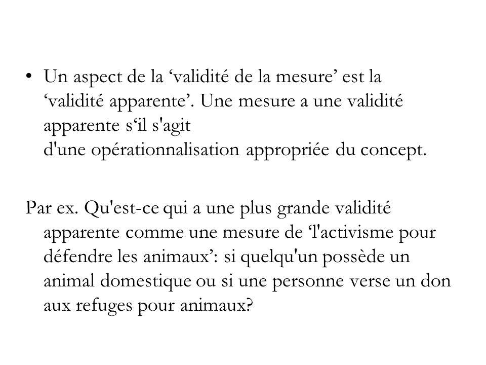 Un aspect de la 'validité de la mesure' est la 'validité apparente'