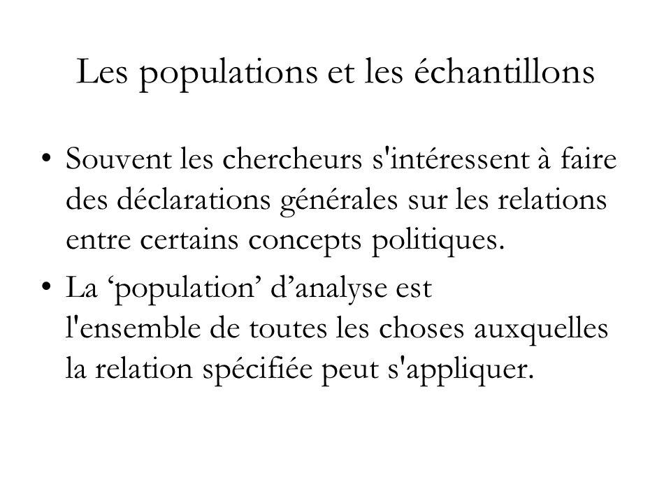 Les populations et les échantillons