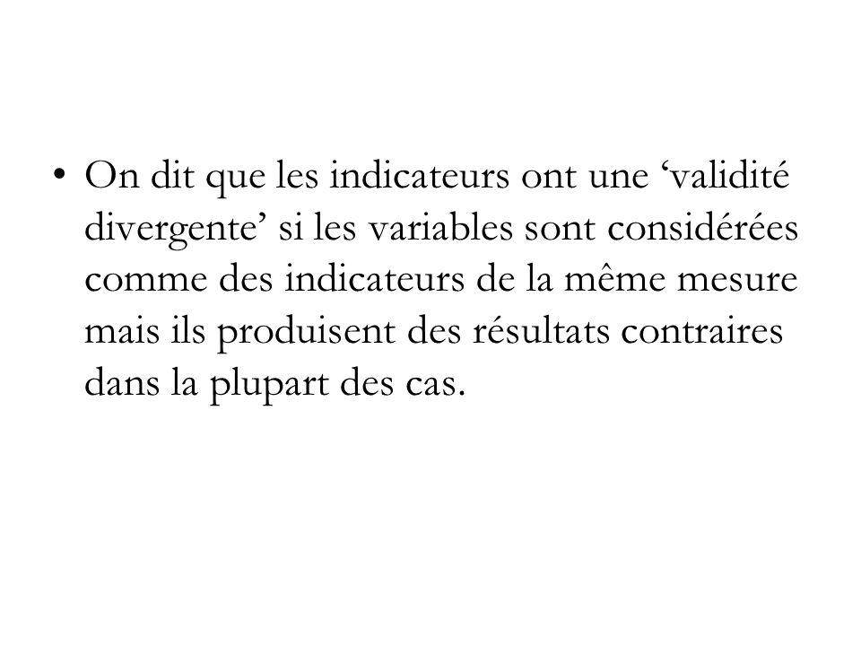 On dit que les indicateurs ont une 'validité divergente' si les variables sont considérées comme des indicateurs de la même mesure mais ils produisent des résultats contraires dans la plupart des cas.