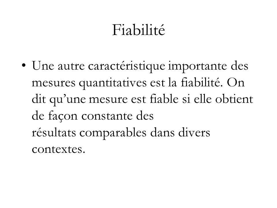 Fiabilité