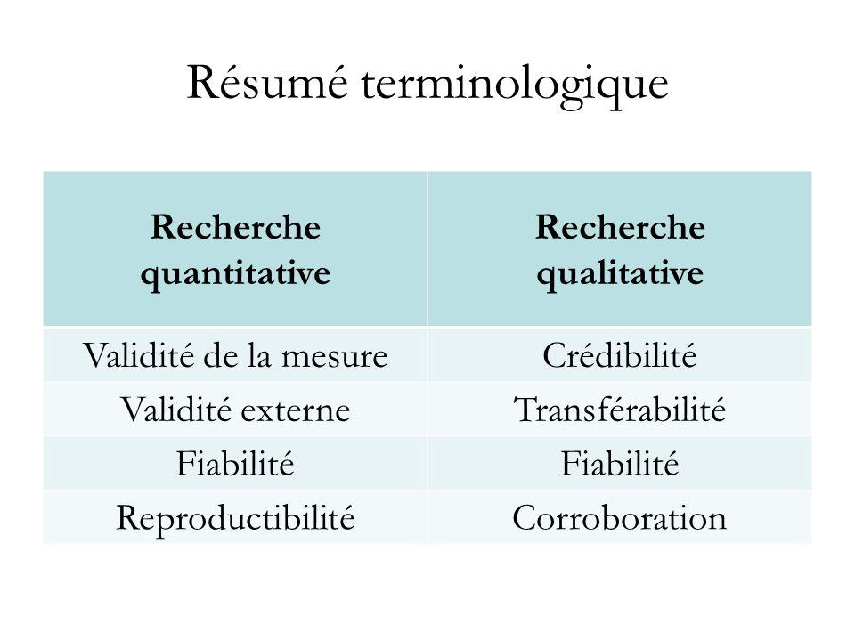 Résumé terminologique