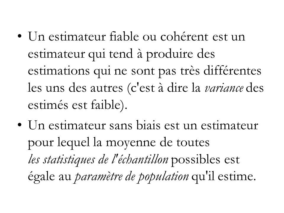 Un estimateur fiable ou cohérent est un estimateur qui tend à produire des estimations qui ne sont pas très différentes les uns des autres (c est à dire la variance des estimés est faible).