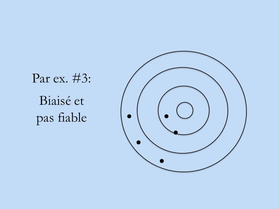Par ex. #3: Biaisé et pas fiable  See course description.
