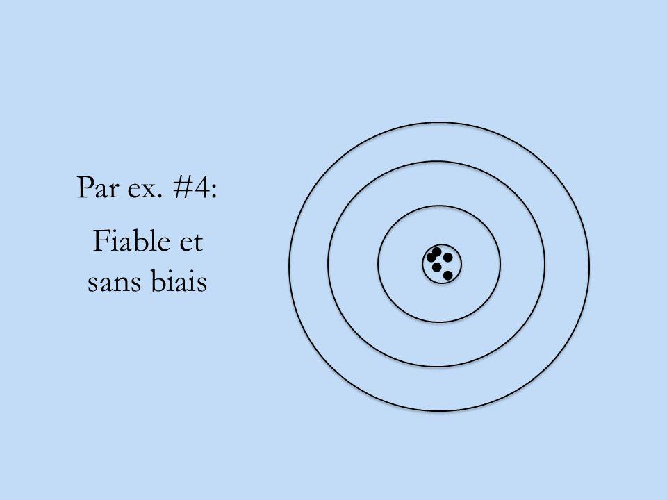 Par ex. #4: Fiable et sans biais  See course description.