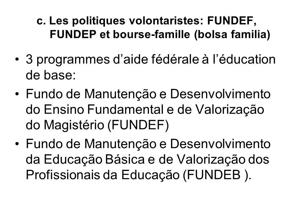 3 programmes d'aide fédérale à l'éducation de base: