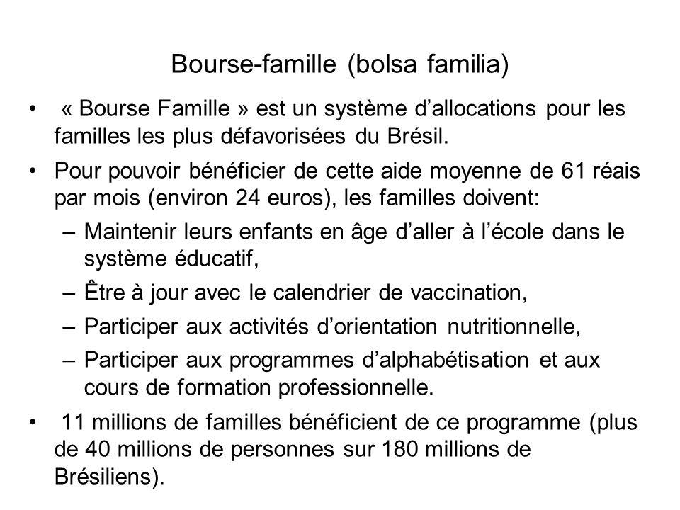Bourse-famille (bolsa familia)