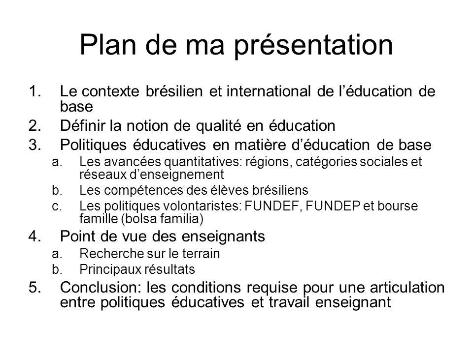Plan de ma présentation